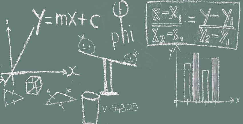 How to Teach Multiplication to Students